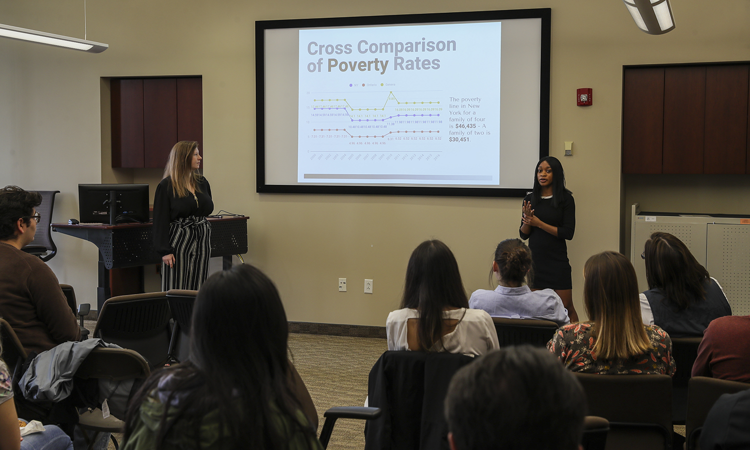 "Kahiya McDaniels and Saoirse Scott presenting ""Homelessness and Social Isolation in Ontario County."""