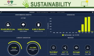 A screenshot of the digital kiosk shows data from the solar farm on Jan. 29, 2020. The data is updated every day.